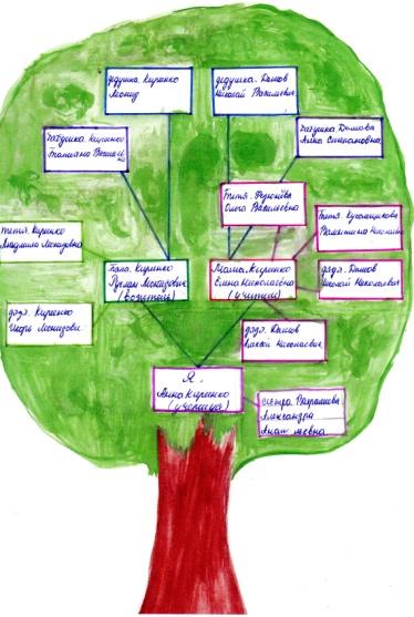 C:\Documents and Settings\User\Мои документы\Мои рисунки\img122.jpg