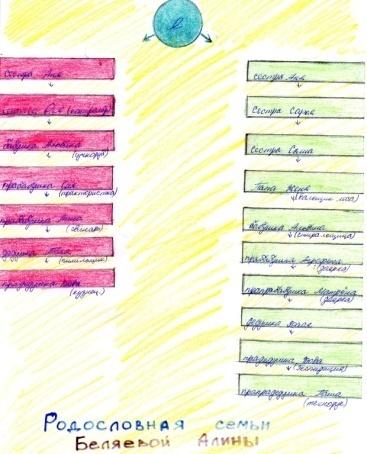 C:\Documents and Settings\User\Мои документы\Мои рисунки\img125.jpg