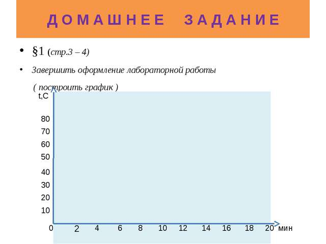 Д О М А Ш Н Е Е З А Д А Н И Е §1 (стр.3 – 4) Завершить оформление лабораторно...