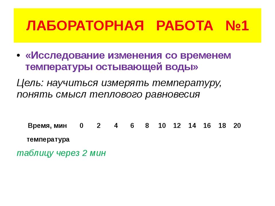 ЛАБОРАТОРНАЯ РАБОТА №1 «Исследование изменения со временем температуры остыва...