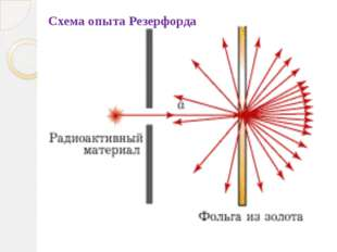 Схема опыта Резерфорда