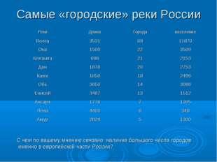 Самые «городские» реки России С чем по вашему мнению связано наличие большого