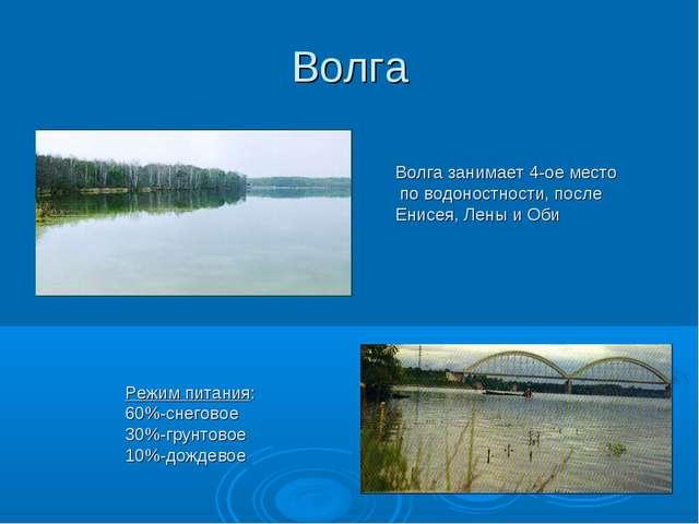 Волга Режим питания: 60%-снеговое 30%-грунтовое 10%-дождевое Волга занимает 4...