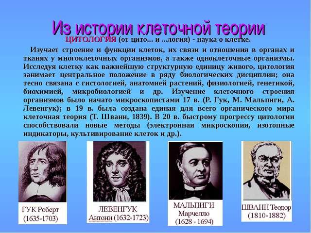 Из истории клеточной теории ЦИТОЛОГИЯ (от цито... и ...логия) - наука о клетк...