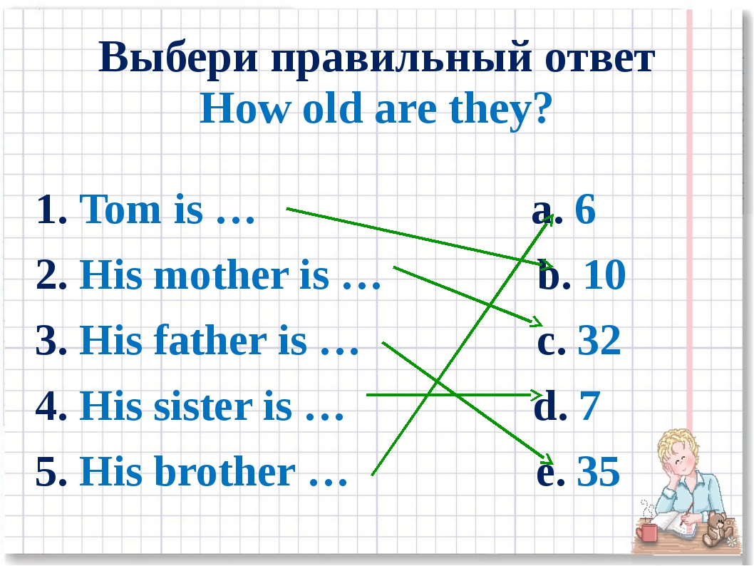 Выбери правильный ответ How old are they? 1. Tom is … a. 6 2. His mother is …...