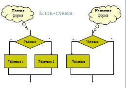 C:\Documents and Settings\333\Рабочий стол\блок-схема.jpg