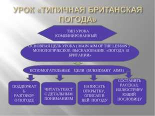 ТИП УРОКА КОМБИНИРОВАННЫЙ ОСНОВНАЯ ЦЕЛЬ УРОКА ( MAIN AIM OF THE LESSON ) МОН