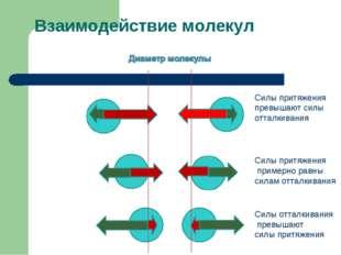 Взаимодействие молекул Силы притяжения превышают силы отталкивания Силы притя