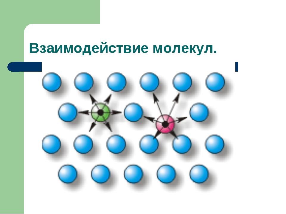 Взаимодействие молекул.
