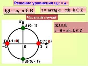 t = 0 tgt = а, а Є R t = arctg а + πk' k Є Z Решение уравнения tg t = а. Част
