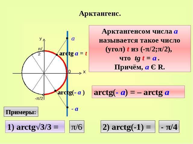 Арктангенс. 0 arctg а = t Арктангенсом числа а называется такое число (угол)...