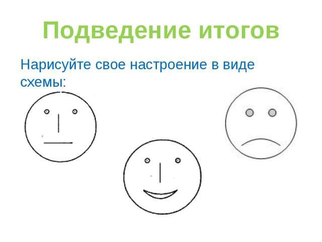 Подведение итогов Нарисуйте свое настроение в виде схемы: