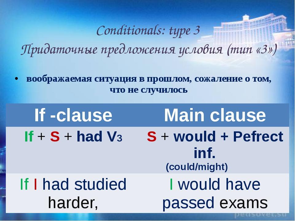 Conditionals: type 3 Придаточные предложения условия (тип «3») воображаемая с...