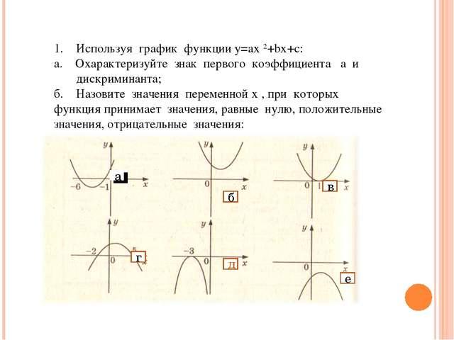 а б в г д е 1. Используя график функции y=ax 2+bx+c: а. Охарактеризуйте знак...