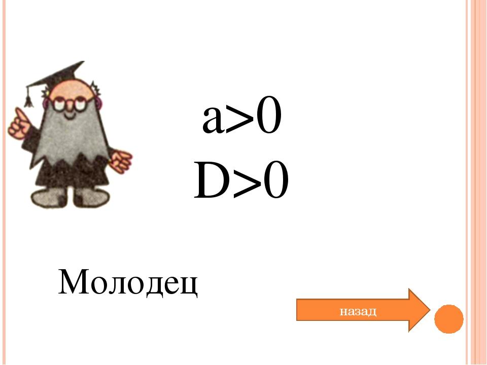 а>0 D>0 назад Молодец