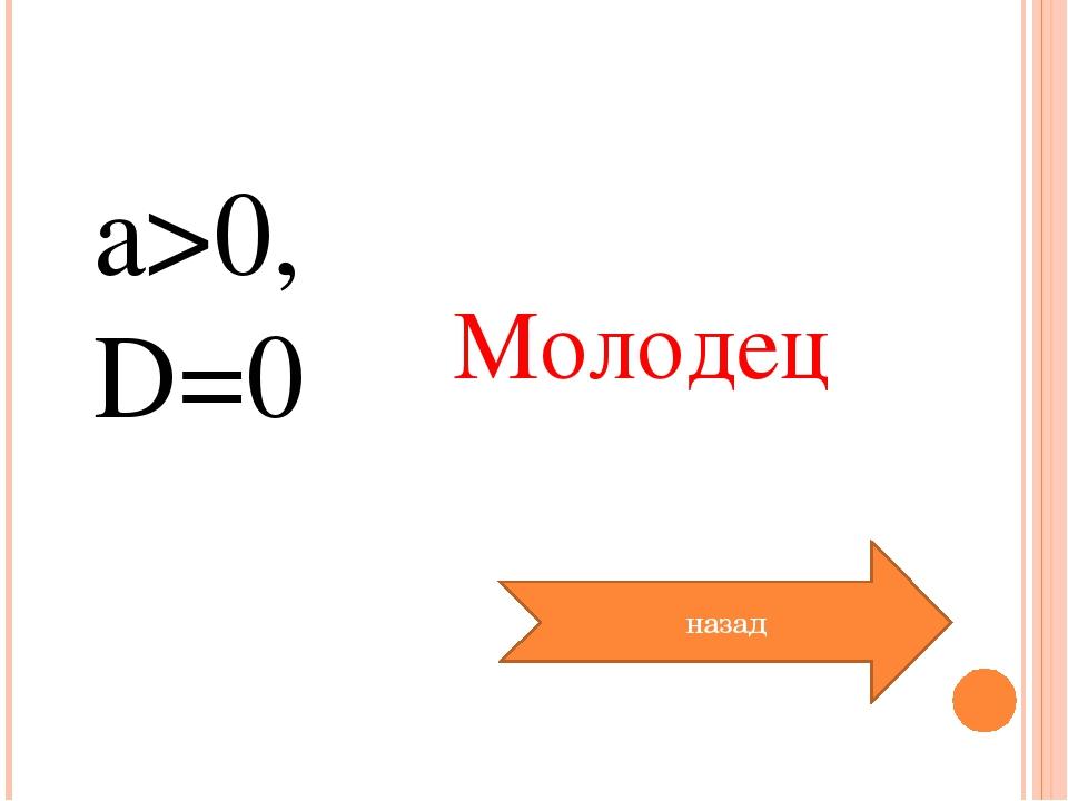a>0, D=0 Молодец назад