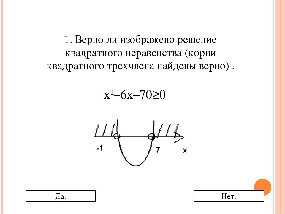 1. Верно ли изображено решение квадратного неравенства (корни квадратного тре...
