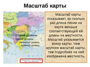 План местности Тематические карты