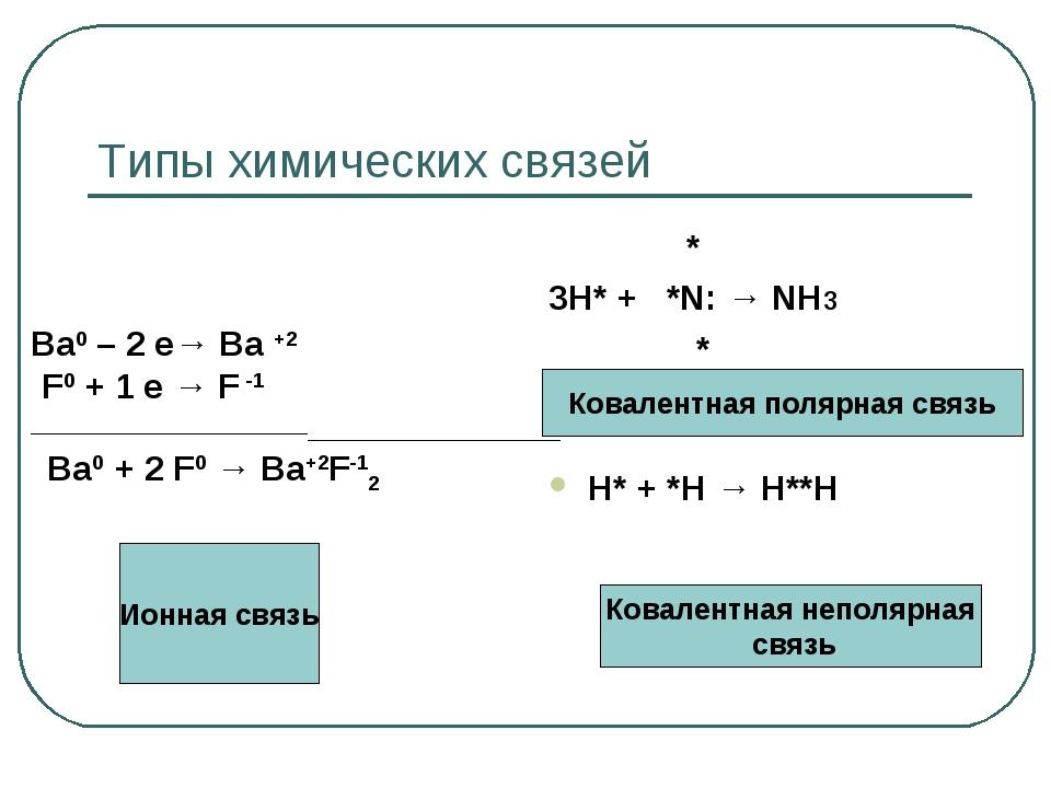 Типы химических связей * 3H* + *N: → NH3 * H* + *H → H**H Ba0 – 2 e→ Ba +2 F0...