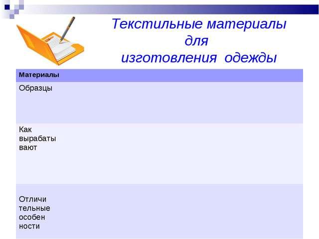 Текстильные материалы для изготовления одежды Материалы Образцы  Ка...
