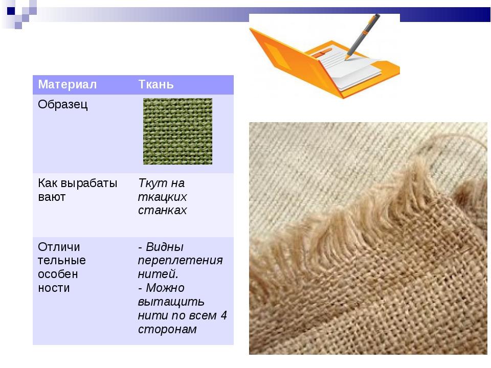МатериалТкань Образец  Как вырабаты вают Ткут на ткацких станках Отличи те...