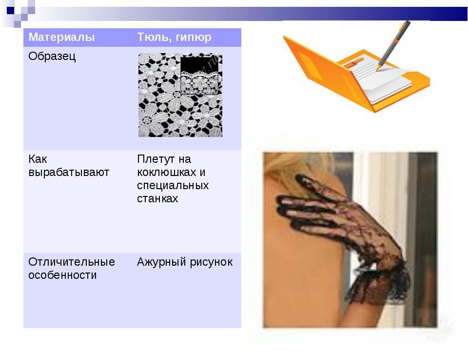 МатериалыТюль, гипюр Образец  Как вырабатываютПлетут на коклюшках и специа...
