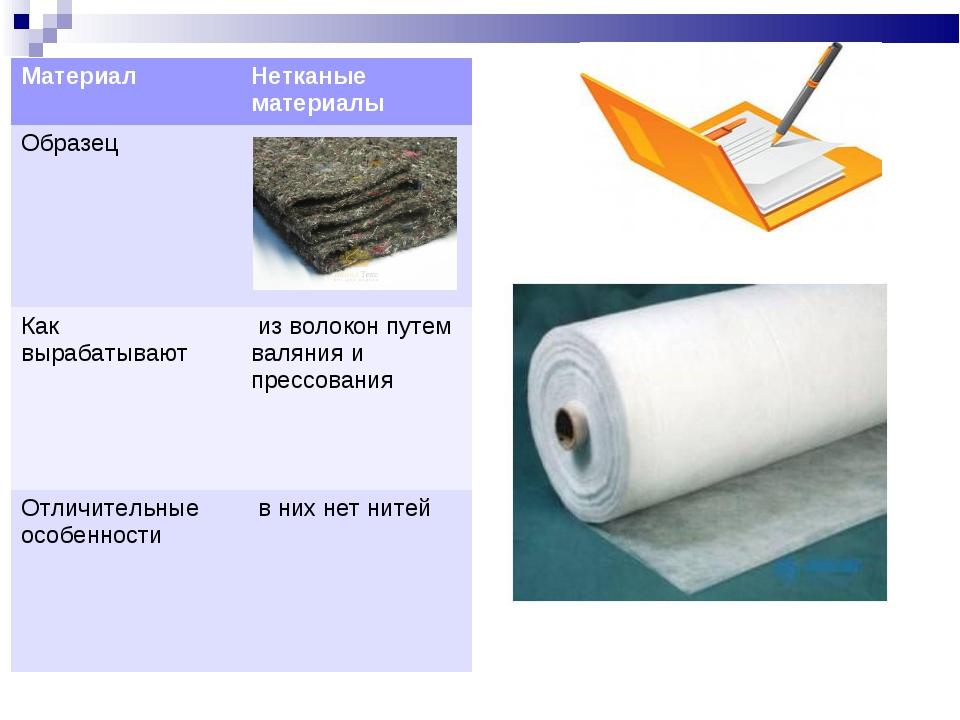 МатериалНетканые материалы Образец Как вырабатывают из волокон путем валян...