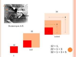 12 1 22 Колмогоров А.Н. 33 1+3 1+3+5 12 = 1, 22 = 1 + 3 32 = 1 + 3 + 5 5 3 1