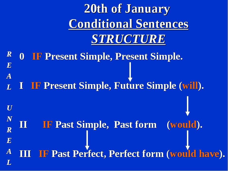 20th of January Conditional Sentences STRUCTURE R E A L 0 IF Present Simple,...
