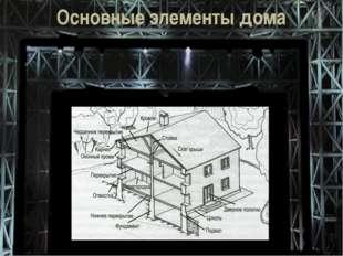 Основные элементы дома