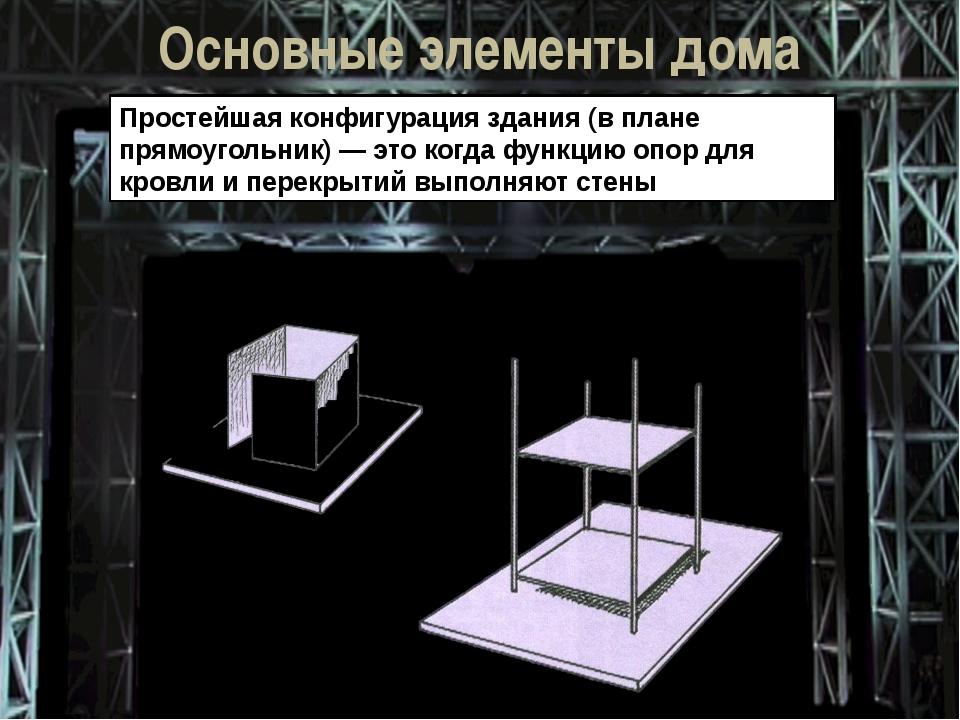 Основные элементы дома Простейшая конфигурация здания (в плане прямоугольник)...