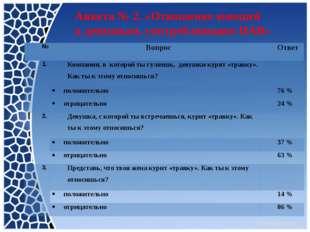 Анкета № 2. «Отношение юношей к девушкам, употребляющим ПАВ» № Вопрос Ответ 1
