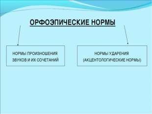 ОРФОЭПИЧЕСКИЕ НОРМЫ НОРМЫ ПРОИЗНОШЕНИЯ ЗВУКОВ И ИХ СОЧЕТАНИЙ НОРМЫ УДАРЕНИЯ (