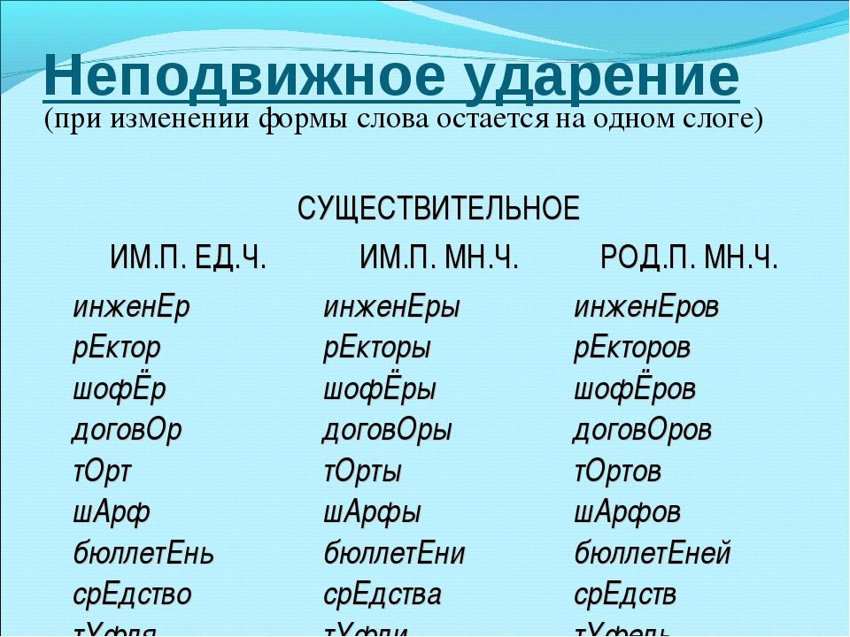 Дело в том, что в некоторых языках ударение фиксированное