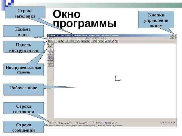 Окно программы Кнопки управления окном Инструментальная панель Рабочее поле С...