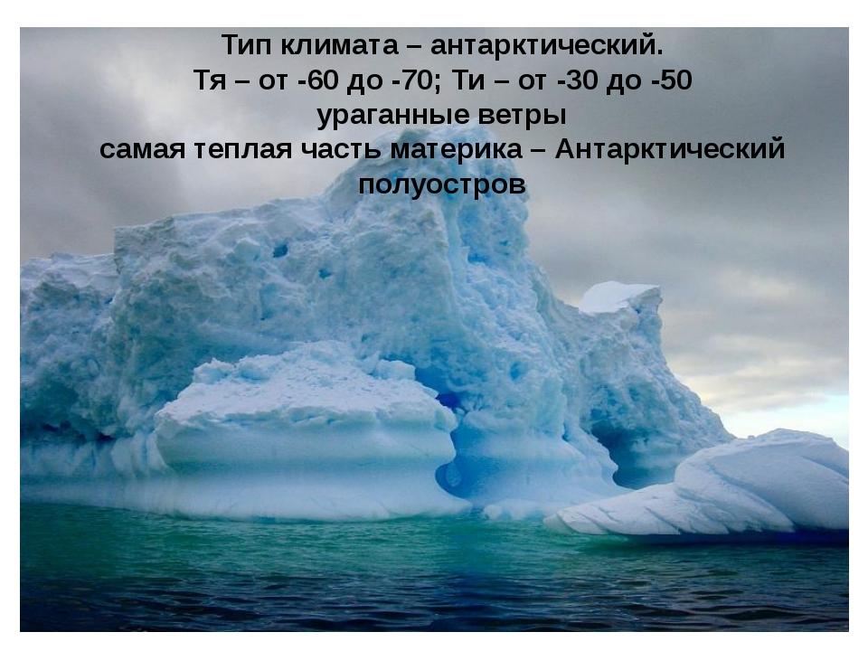 Тип климата – антарктический. Тя – от -60 до -70; Ти – от -30 до -50 ураганны...