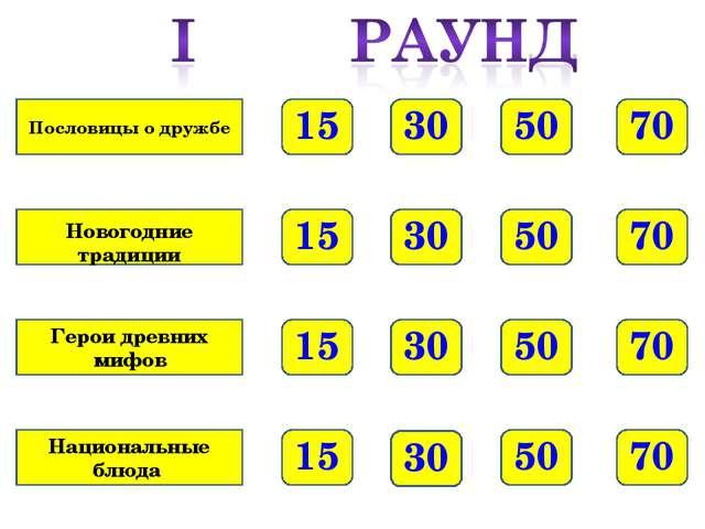 70 50 30 15 70 50 30 15 70 50 30 15 Пословицы о дружбе 70 50 30 15 Новогодние...