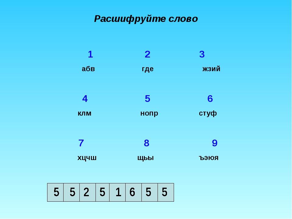 Расшифруйте слово 1 2 3 абв где жзий 4 5 6 клм нопр стуф 7 8 9 хцчш щьы ъэюя