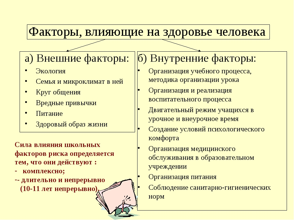 русские девушки какие факторы вредят силе воли чего