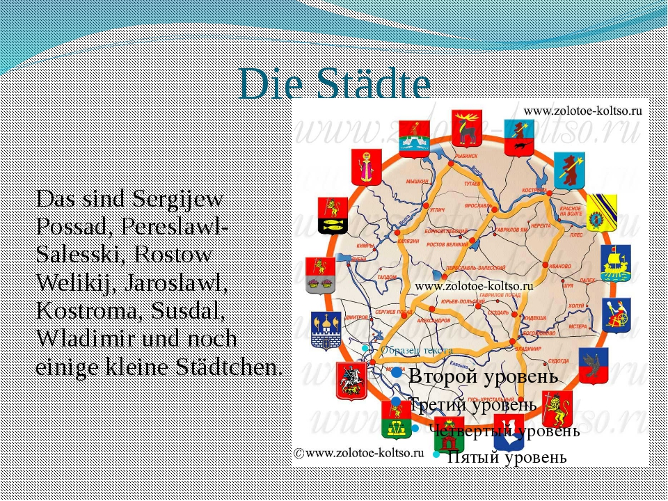 Die Städte Das sind Sergijew Possad, Pereslawl-Salesski, Rostow Welikij, Jaro...