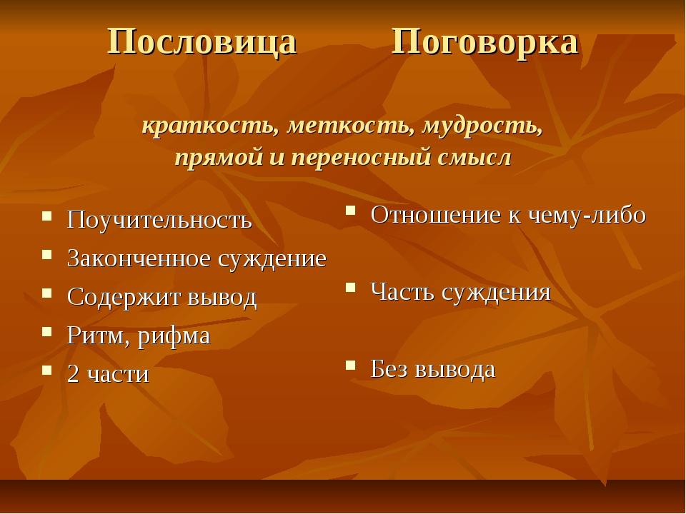 Пословица Поговорка краткость, меткость, мудрость, прямой и переносный смысл...