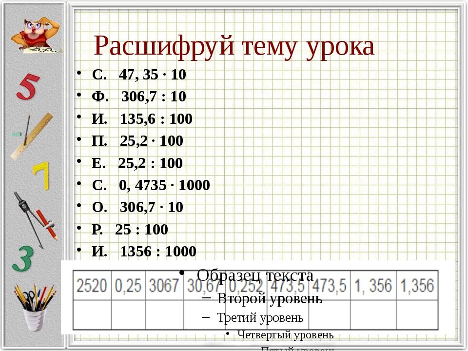 Расшифруй тему урока С. 47, 35 · 10 Ф. 306,7 : 10 И. 135,6 : 100 П. 25,2 · 10...