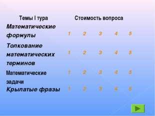 Темы I тураСтоимость вопроса Математические формулы 1 2 3 4 5 Толкован