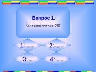 1:Абсцисс 2:Ординат 3:Луч 4:Вектор Вопрос 1. Как называют ось ОХ?
