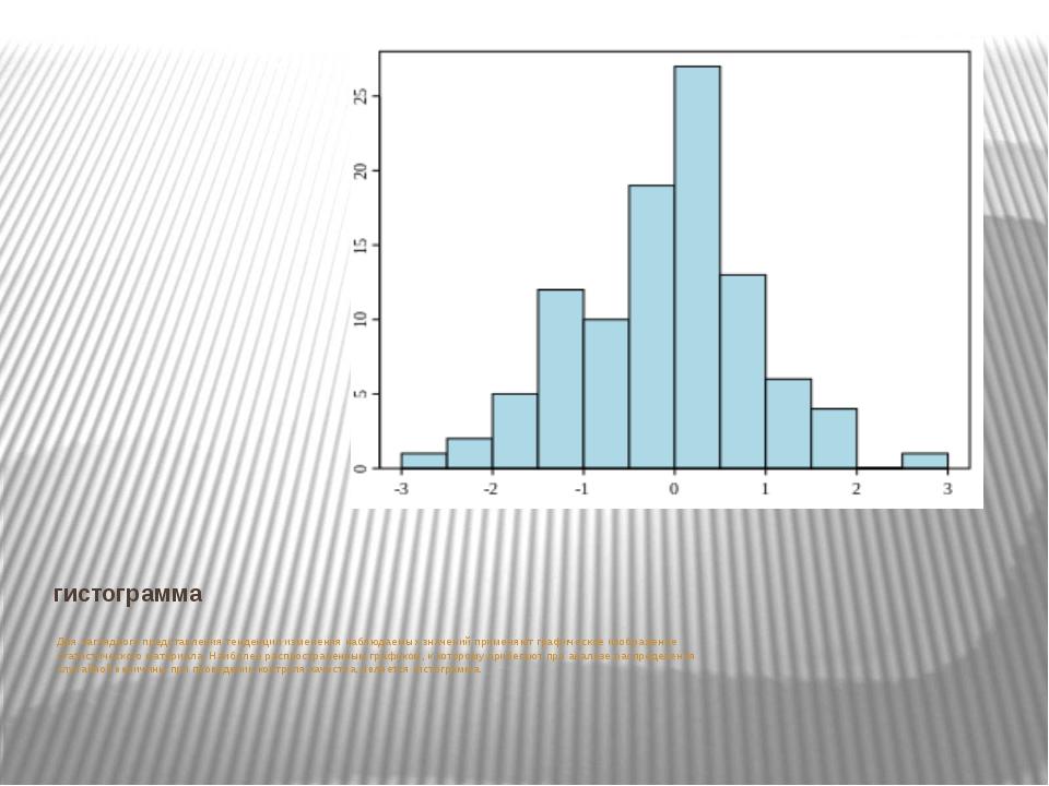 гистограмма Для наглядного представления тенденции изменения наблюдаемых зна...