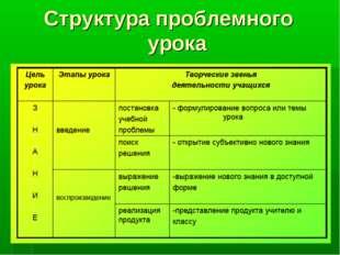 Структура проблемного урока