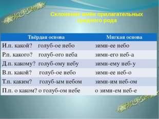 Склонение имён прилагательных среднего рода Твёрдая основа Мягкаяоснова И.п.