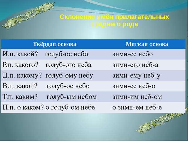 Склонение имён прилагательных среднего рода Твёрдая основа Мягкаяоснова И.п....