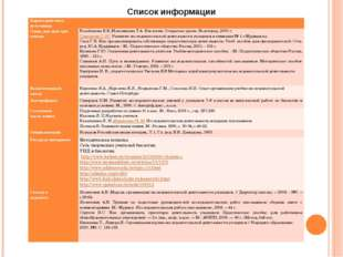 Список информации Характеристика источника Один, два или три автораБалабан