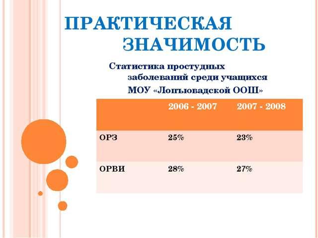 ПРАКТИЧЕСКАЯ ЗНАЧИМОСТЬ Статистика простудных  заболеваний среди учащихся М...